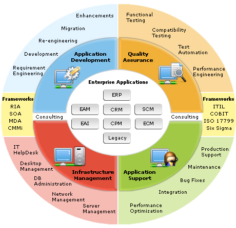 Index Of Wp Content Gallery Itil