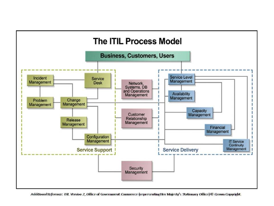 Index of /wp-content/gallery/itil